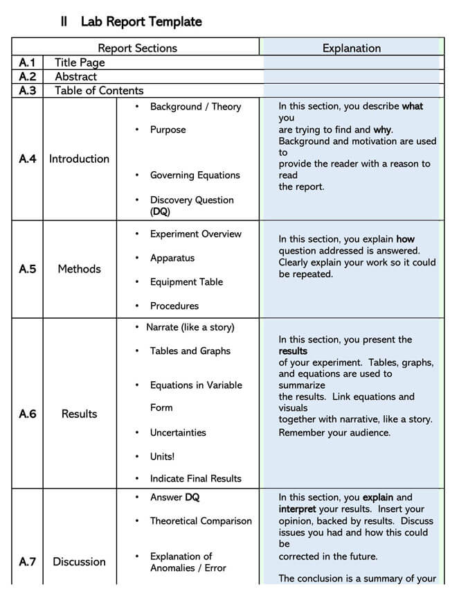 Lab Report Template 10