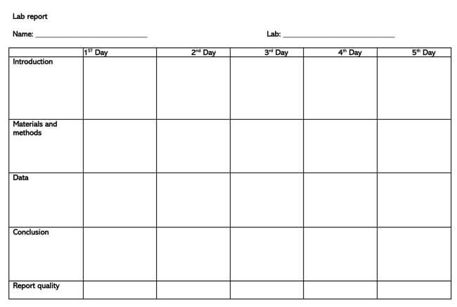 Lab Report Template 20