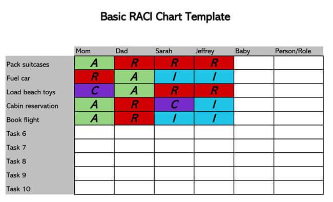 RACI Chart 10
