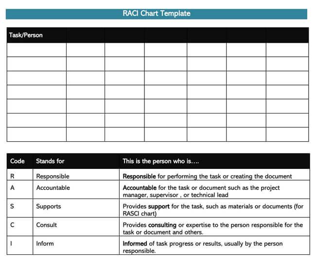 RACI Chart 14