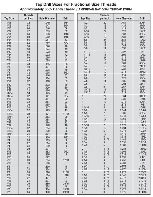 Tap Drill Chart 02