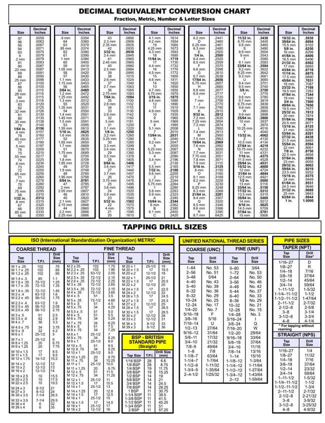 Tap Drill Chart 03