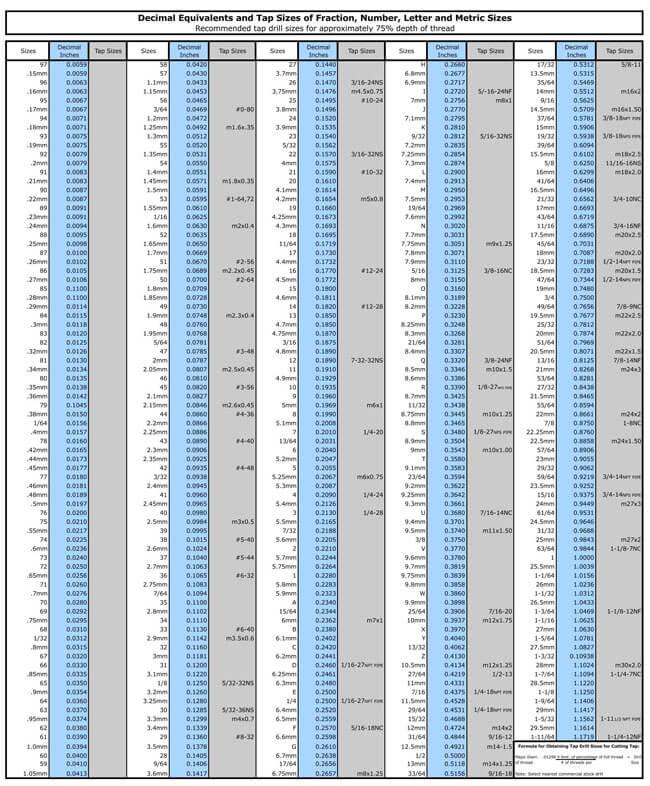Tap Drill Chart 05