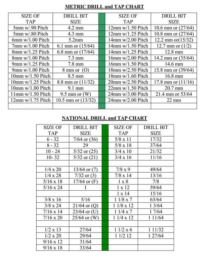 Tap Drill Chart 14