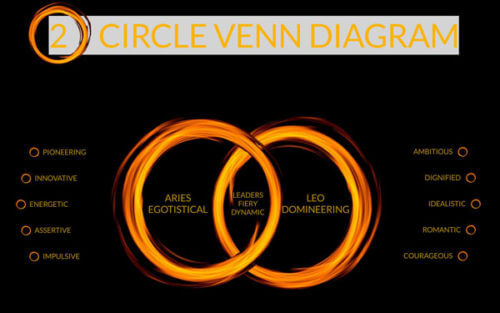 3 circle venn diagram template word