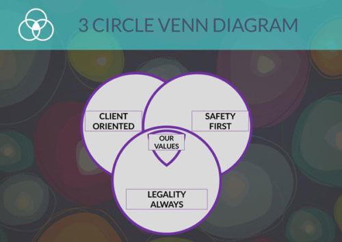 editable venn diagram template word