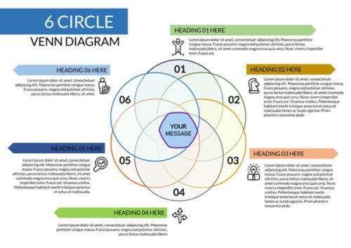 venn diagram generator