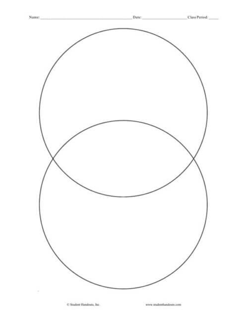 best free venn diagram generator
