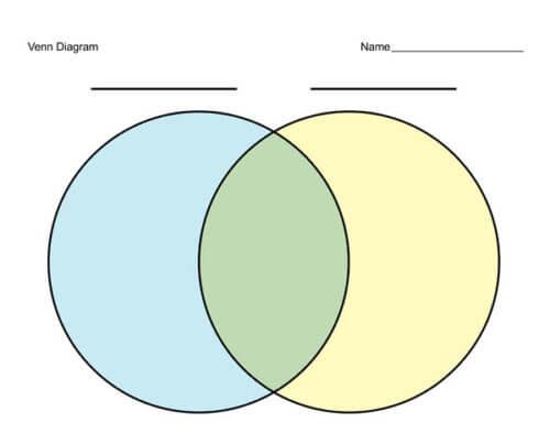 blank venn diagram 3 circles