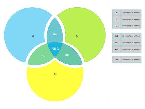 editable 3 circle venn diagram template