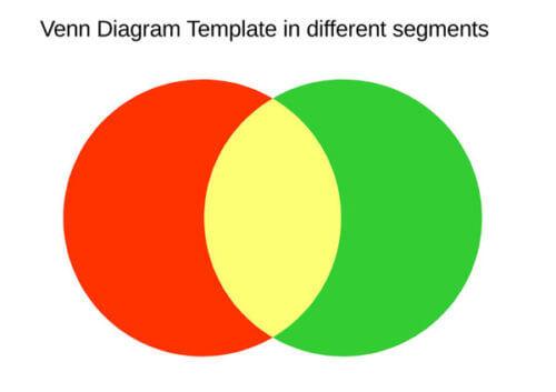venn diagram template word doc