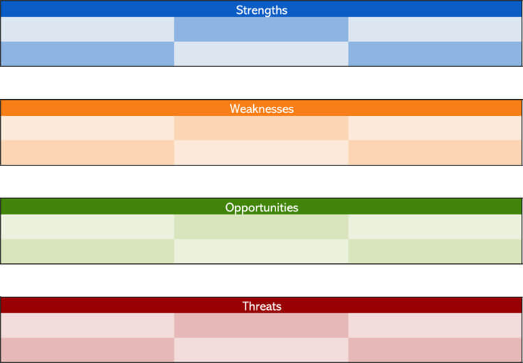 Blank SWOT Analysis Template Excel
