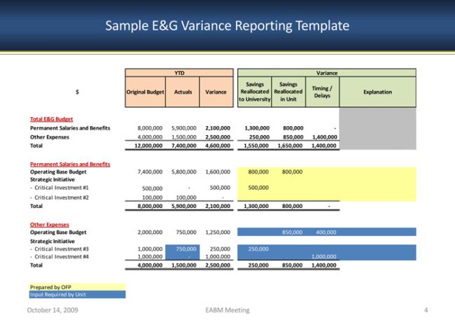 budget analysis   10  free templates  u0026 examples  word