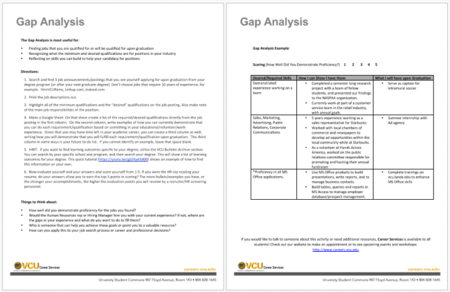 Career Gap Analysis Sample