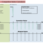 Competitive Analysis Template for Excel