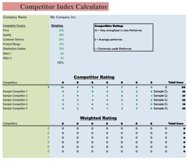 Competitive Analysis Template For Excel  Competitive Analysis Templates