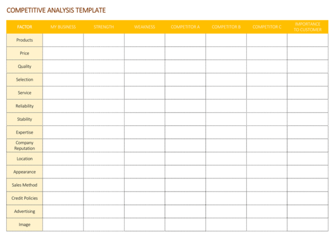 Wonderful Competitive Analysis Template For Word  Competitors Analysis Template