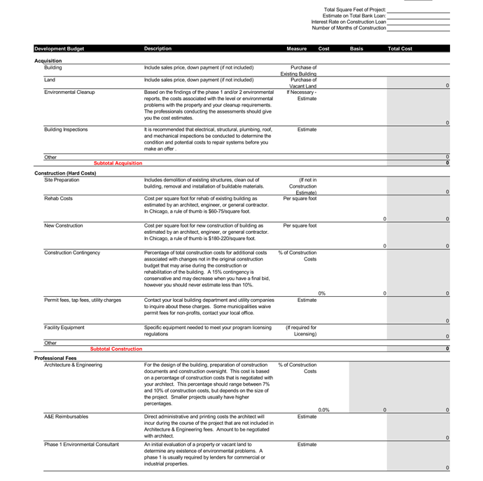 Construction Project Budget Spreadsheet