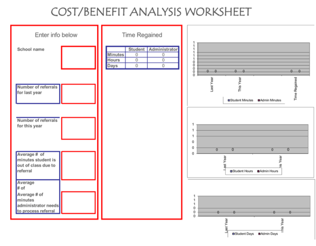 Cost Benefit Analysis Examples for Excel PPT and PDF – Cost Analysis Worksheet
