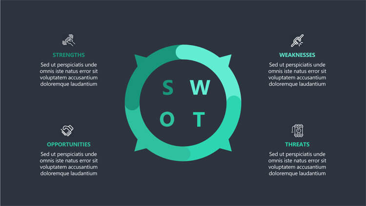 Creative SWOT Analysis Template