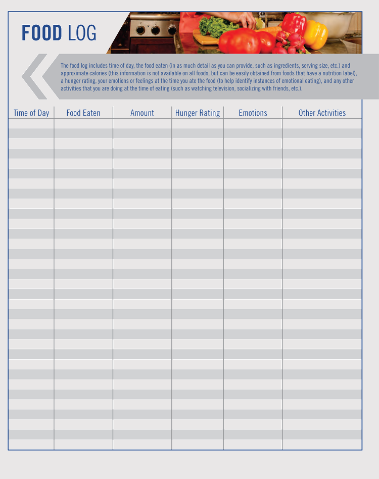 Free Weekly food log sheet