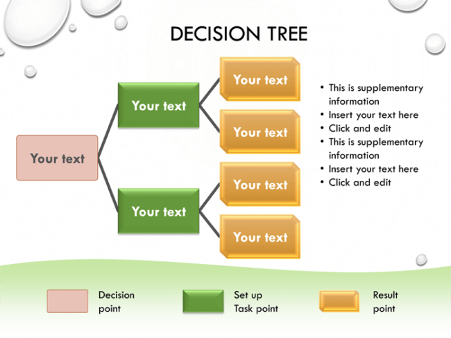6 printable decision tree templates to create decision trees, Powerpoint templates