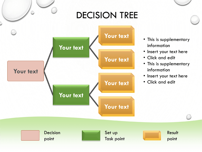 6 printable decision tree templates to create decision trees. Black Bedroom Furniture Sets. Home Design Ideas