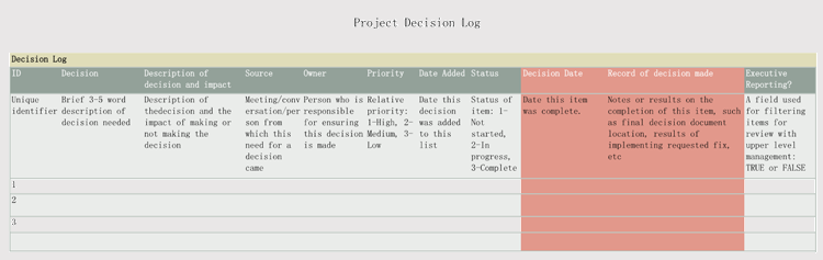 printable decision log sheet
