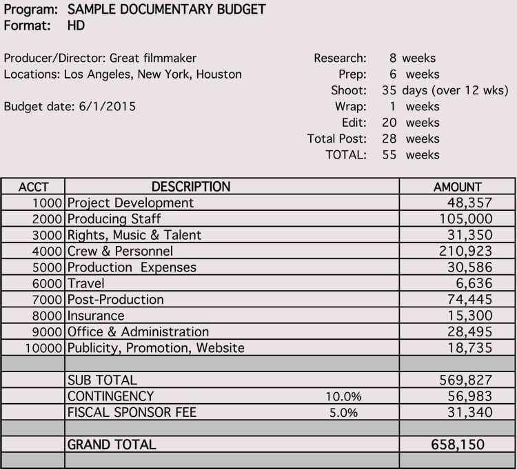 12  free film budget templates  excel  openoffice  google