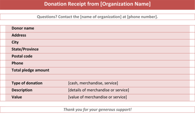 Donation Receipt Template 3 Best Donation Receipt Formats – Donation Slip Sample