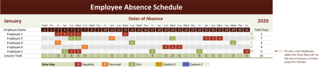 Employee Absence Schedule 2014 Template