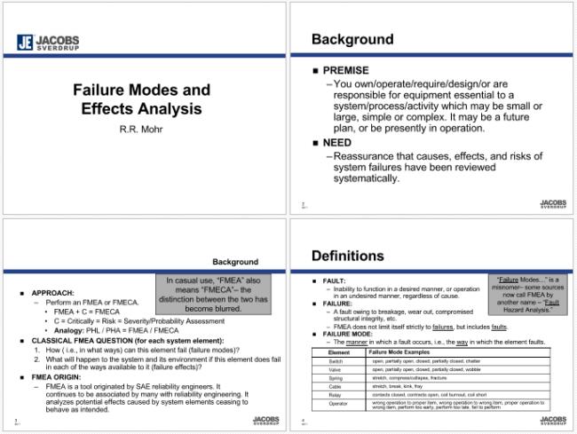 FMEA Analysis for PDF