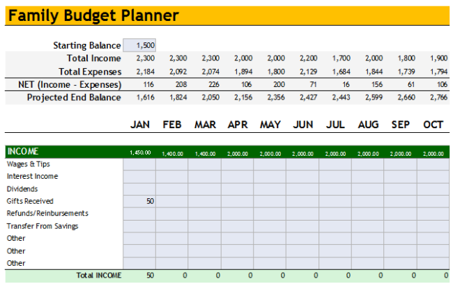 Family Budget Analysis Template