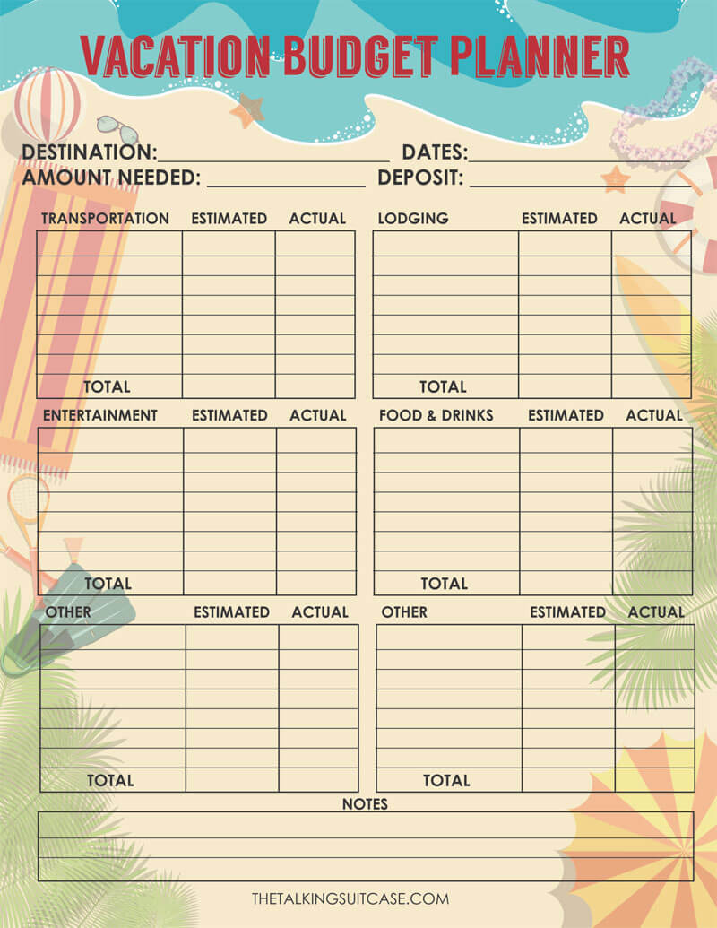 Family Vacation Budget Planner PDF