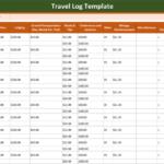 Free Travel Log Template