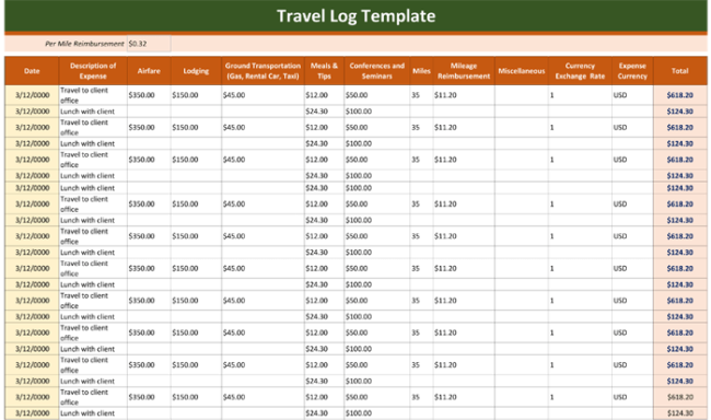 Travel Log Templates To Keep Track Your Travels - Excel log template