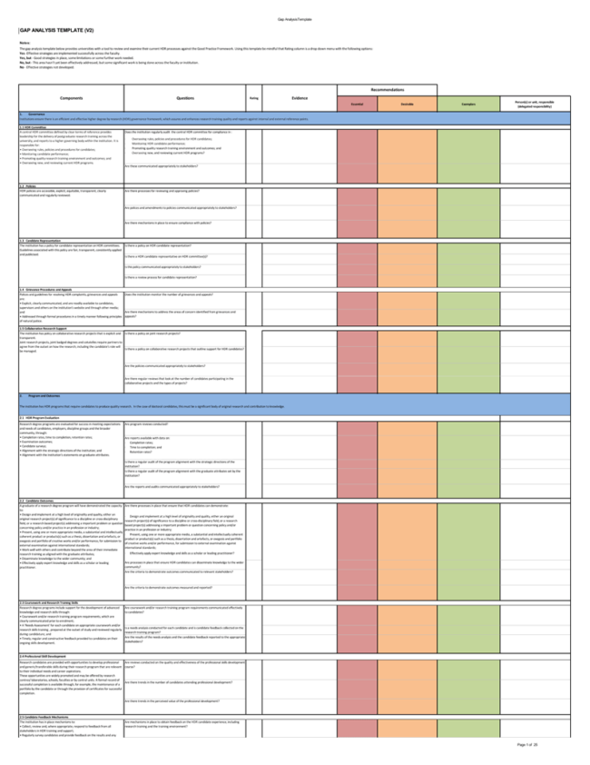 GAP Analysis Template xls 650x842