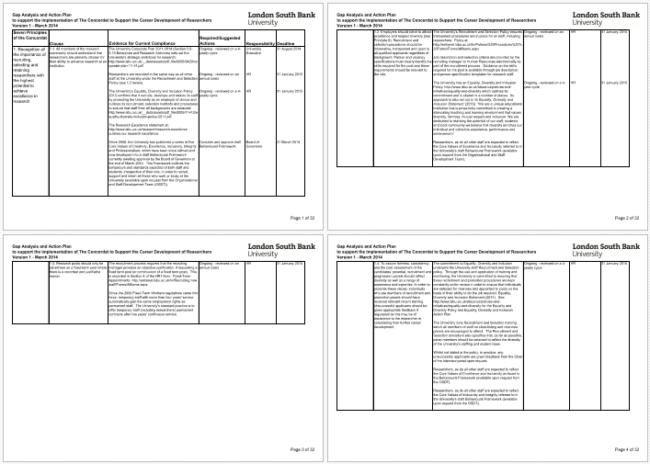 Career Gap Analysis Examples 6 Sample Templates