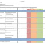 Gap Analysis Spreadsheet
