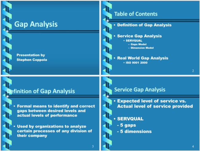 data gap analysis template