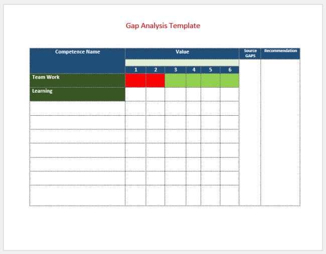 Gap analysis templates 4 documents for excel ppt and for Personal gap analysis template