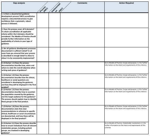 5+ Free Data Gap Analysis Templates (Excel, PDF & PPT