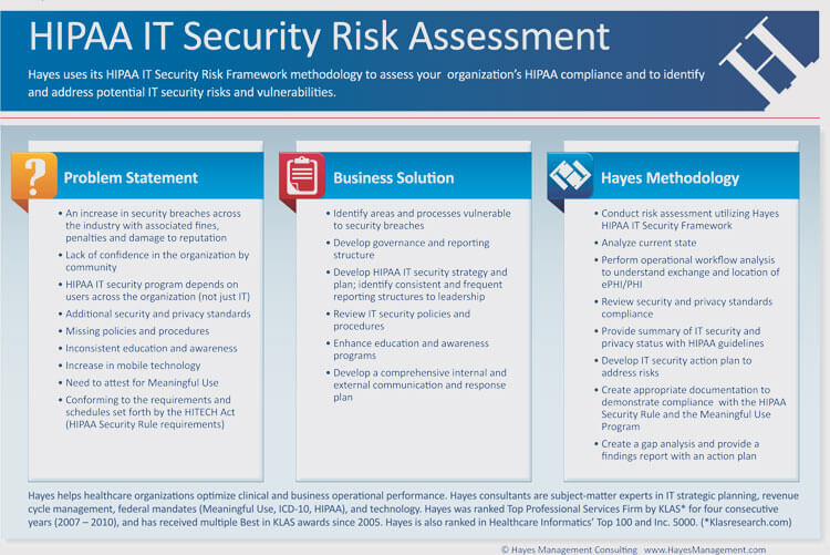 HIPAA risk Assessment Template