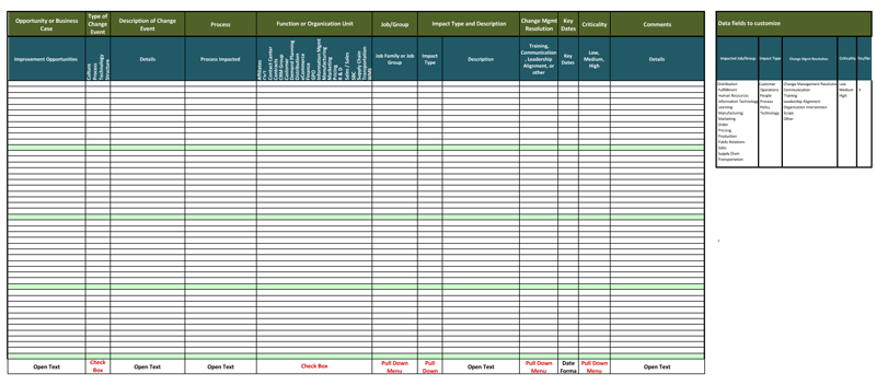 5  impact analysis templates for  word  excel and pdf
