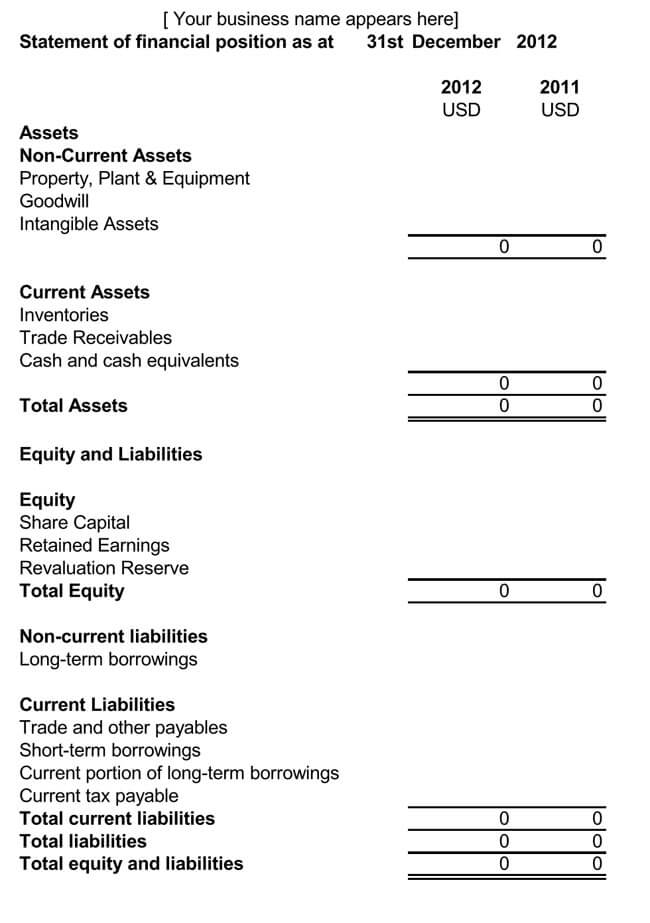 Financial Income Statements Example