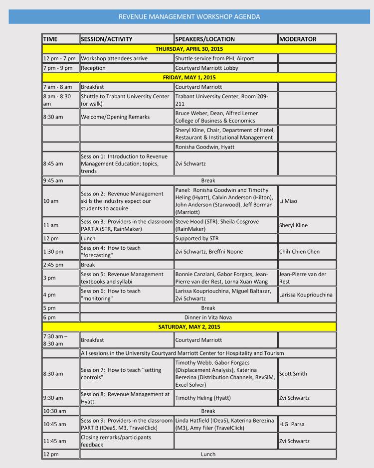 strategic management agendas sample