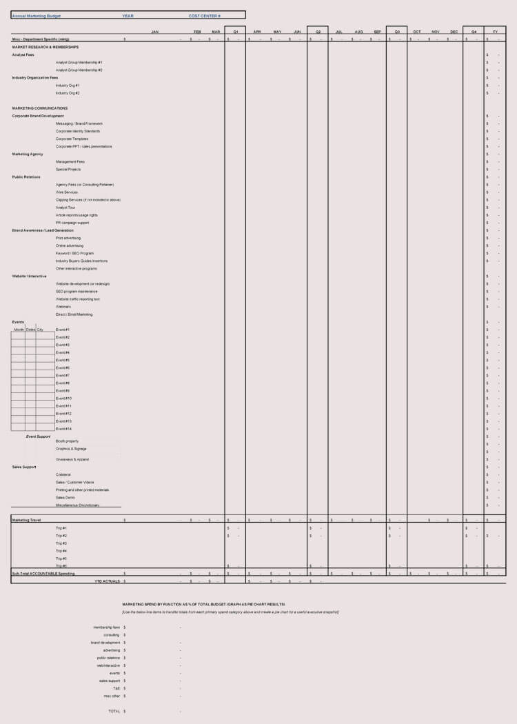 Marketing Budget Template Sheet