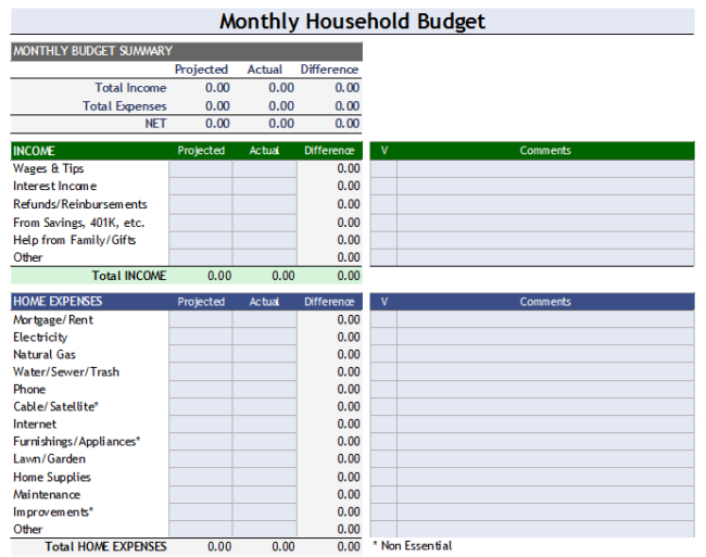 Monthly Household Budget Analysis Template