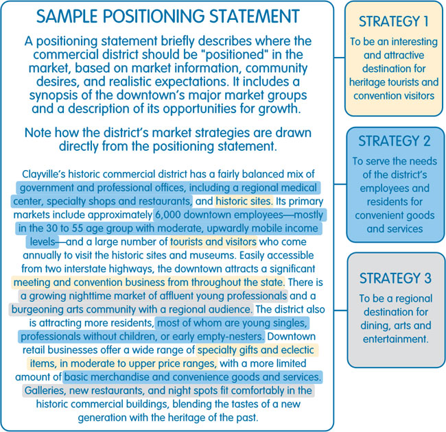 POsitioning Statement Example