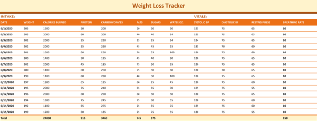 weight loss tracking forms